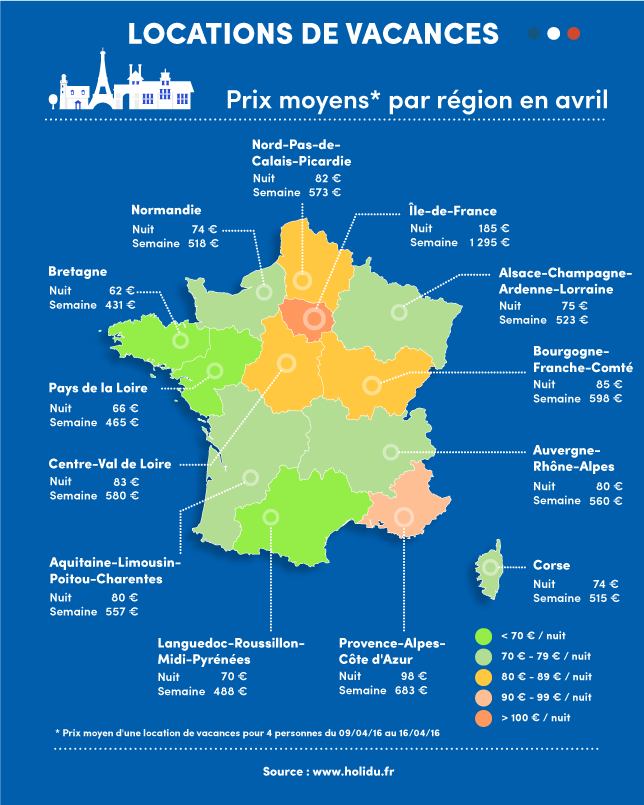 prix moyens par region